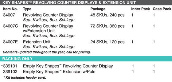 Key Shapes Counter Display & Extension Unit Grid