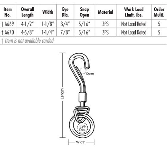Lucky Line Rope Snaps, Welded Ring Swivel grid