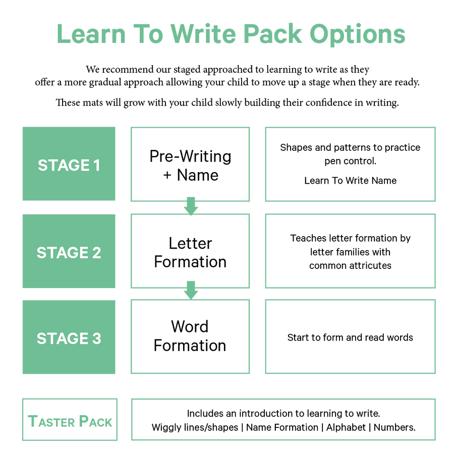Pre-Writing + Name:Stage 1 - My Little Learner