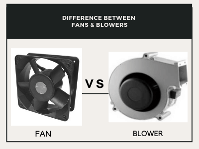 difference between fans & blowers