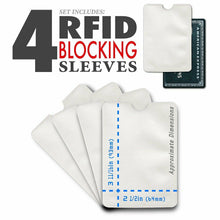 Load image into Gallery viewer, Imperial Home 4 Pcs RFID Blocking Sleeve Set - RFID Credit Card Sleeves