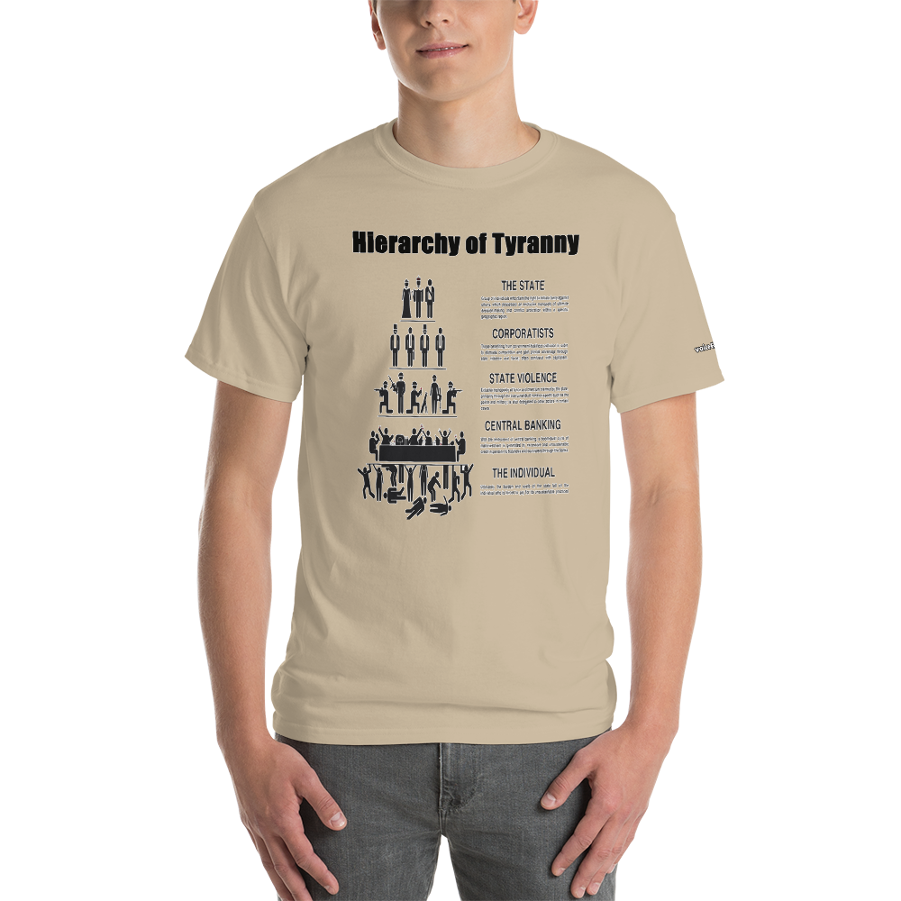 Hierarchy of Tyranny T-Shirt - Voice4liberty