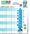 KING KALM™ Hemp 75mg  Dosing chart
