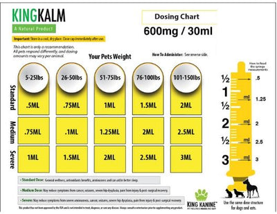 King Kalm 600mg Hemp Oil For Chinooks + FREE Klean Bed Spray Dosage Chart