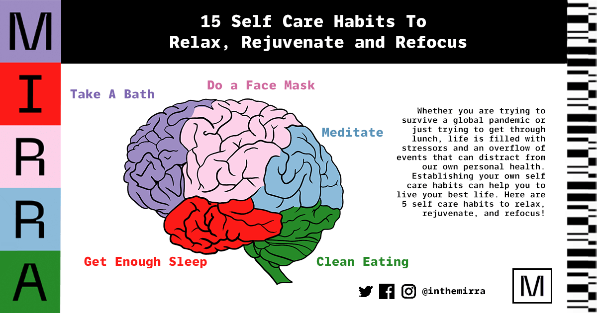 self care habits for surviving the stressors of everyday life and uncertain times