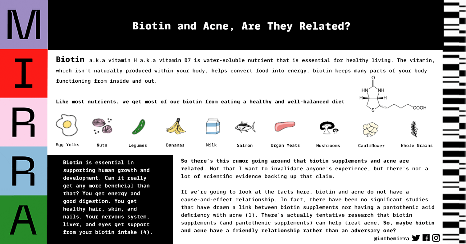 biotin and acne, are they related mirra skincare