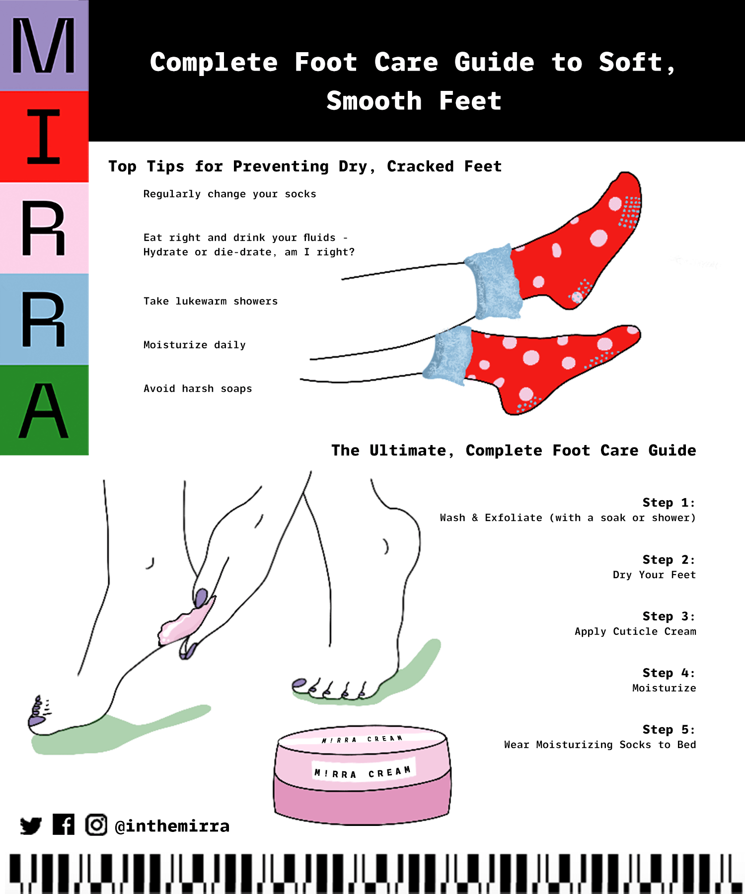 Mirra Skincare complete foot care guide infographic