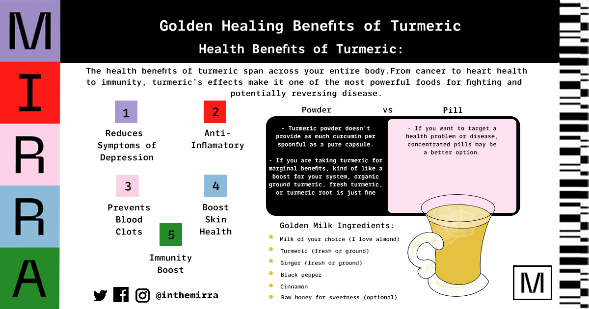 Golden Healing Benefits of Turmeric | Mirra Skincare