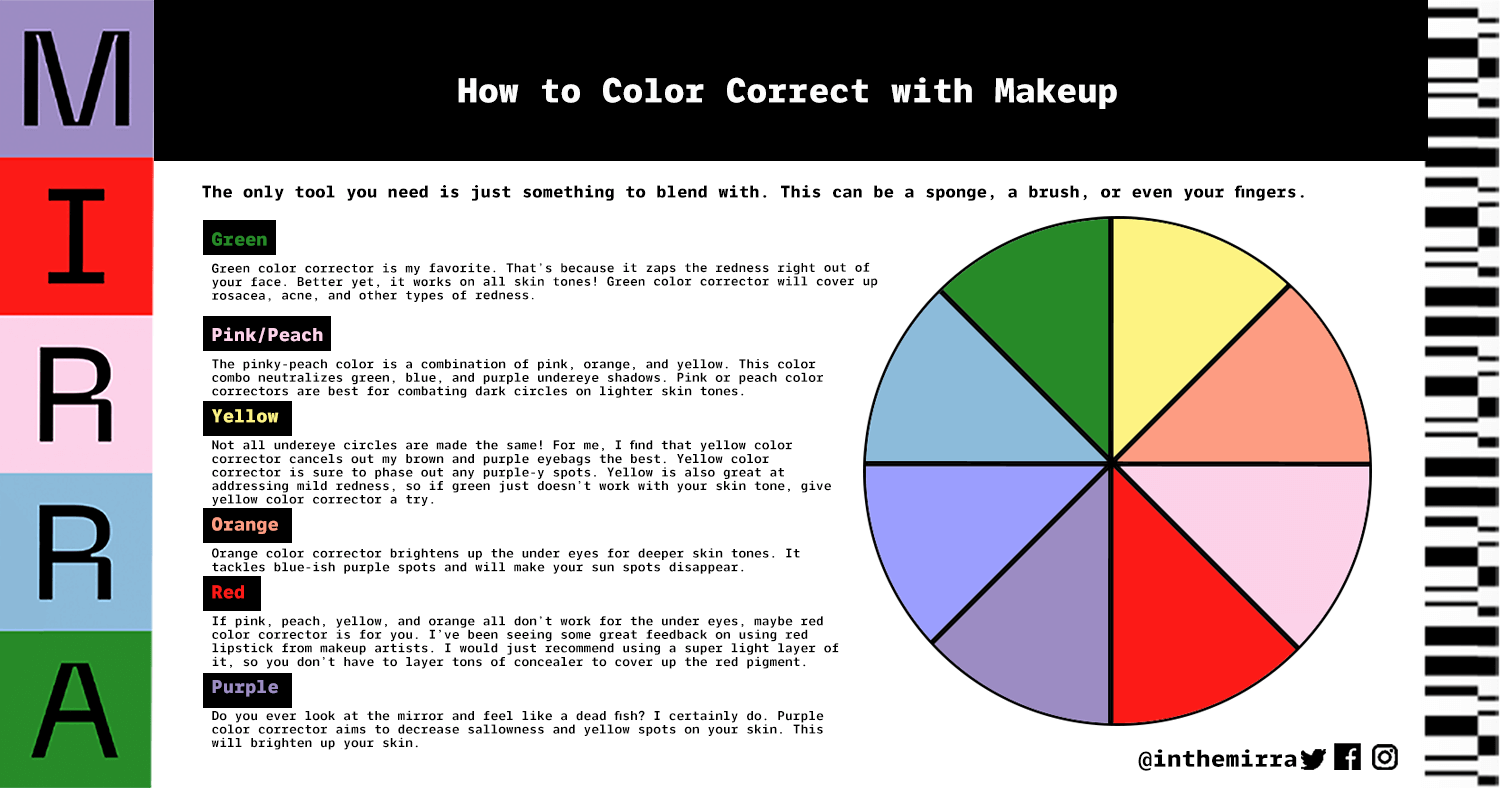 How to Color Correct with Makeup guide Mirra Skincare