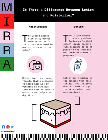 Is There a Difference Between Lotion and Moisturizer? I Mirra Skincare