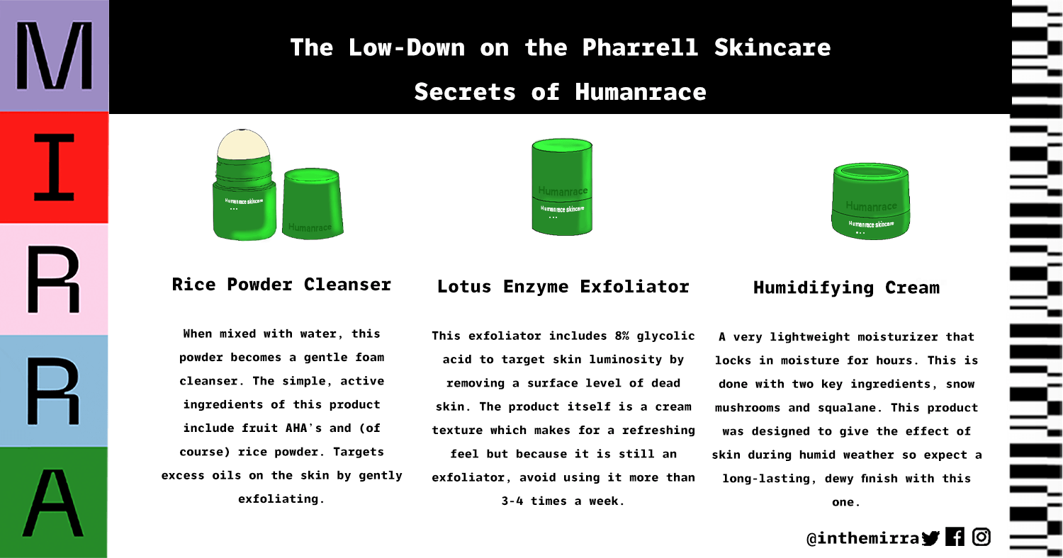 The Low-Down on the Pharrell Skincare Secrets of Humanrace