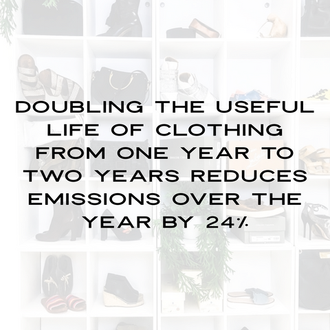 sustainable fashion facts