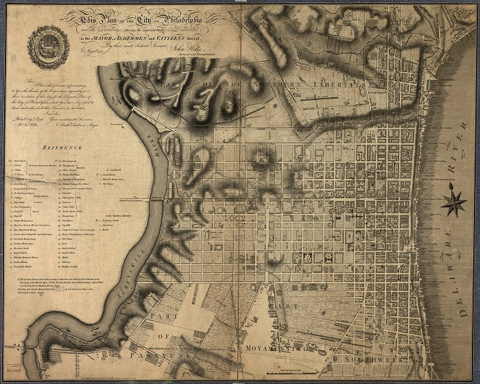 Plan of Philadelphia 1797 Print