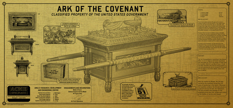 Ark of the Covenant SpecPlate | Indiana Jones