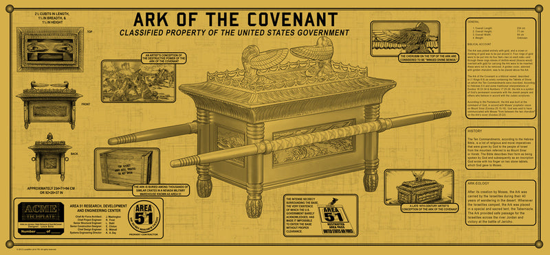 Ark of the Covanent Techplate | Indiana Jones