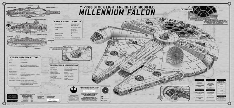 Millennium Falcon SpecPlate | Star Wars