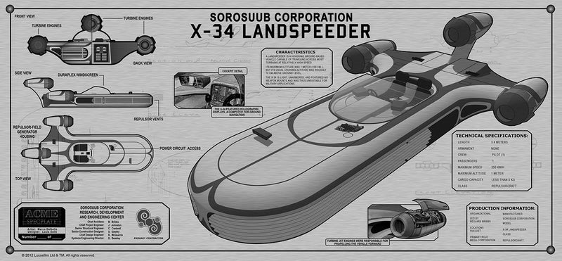 Landspeeder Techplate | Star Wars back