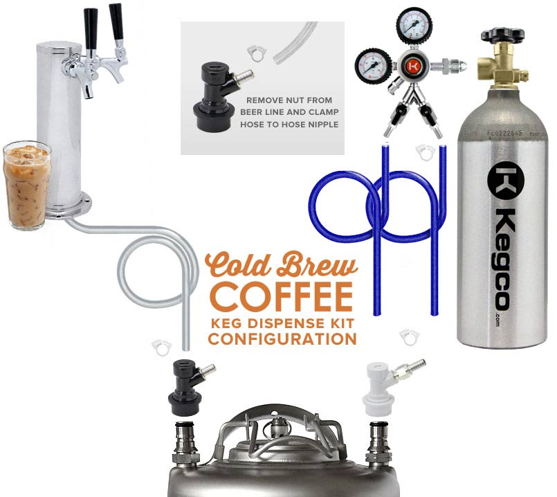 "Kegco 24"" Wide Cold Brew Coffee Dual Tap Black Kegerator ICXCK-1B-2"
