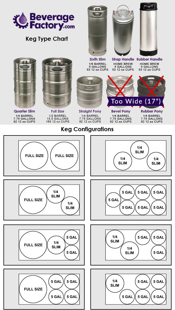 "Kegco 49"" Wide Dual Tap All Stainless Steel Kegerator XCK-2448S"