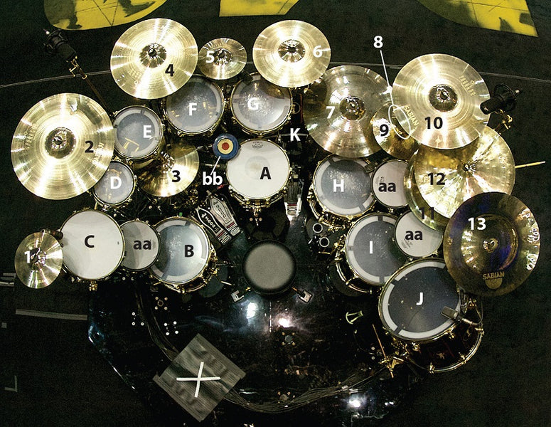 Neil Peart on Music Marketing – 'It's a Sad Mess'