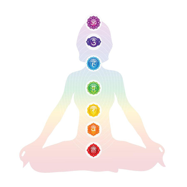 The Modern Yogi's Guide to the Chakras and How Chakra Jewelry Can Help You Access These Powerful Energy Centers!