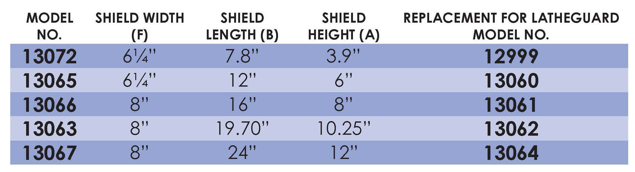 Replacement Shield - Medium/Large