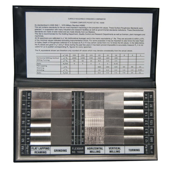 Brand New Surface Roughness Comparator Gage