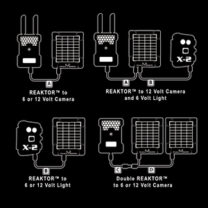 Kill Light REAKTOR Universal Solar Power Pack