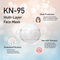 Sistar Cosmetics 95% Filtration Premium Multi-Layered Protective Filtration Disposable KN95 Face Mask