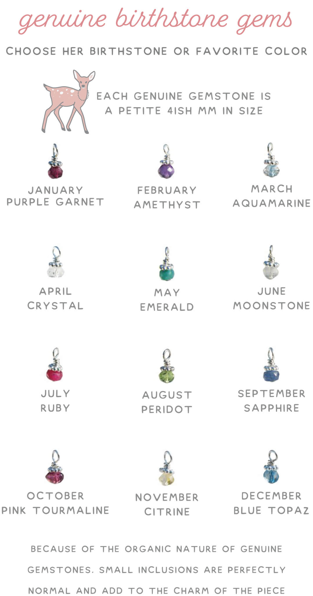 Birthstone Gemstone Chart.