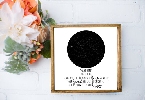 Star Chart Prints – And The Stars Aligned