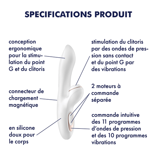 Satisfyer Pro G-Spot Lapin Vibromasseur - Erotes.be