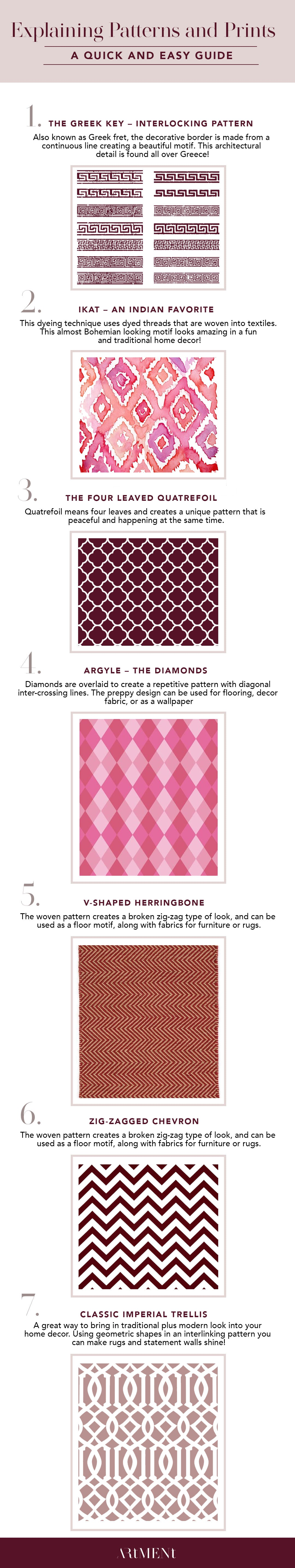 Home Decor Patterns to Use in Your Home!