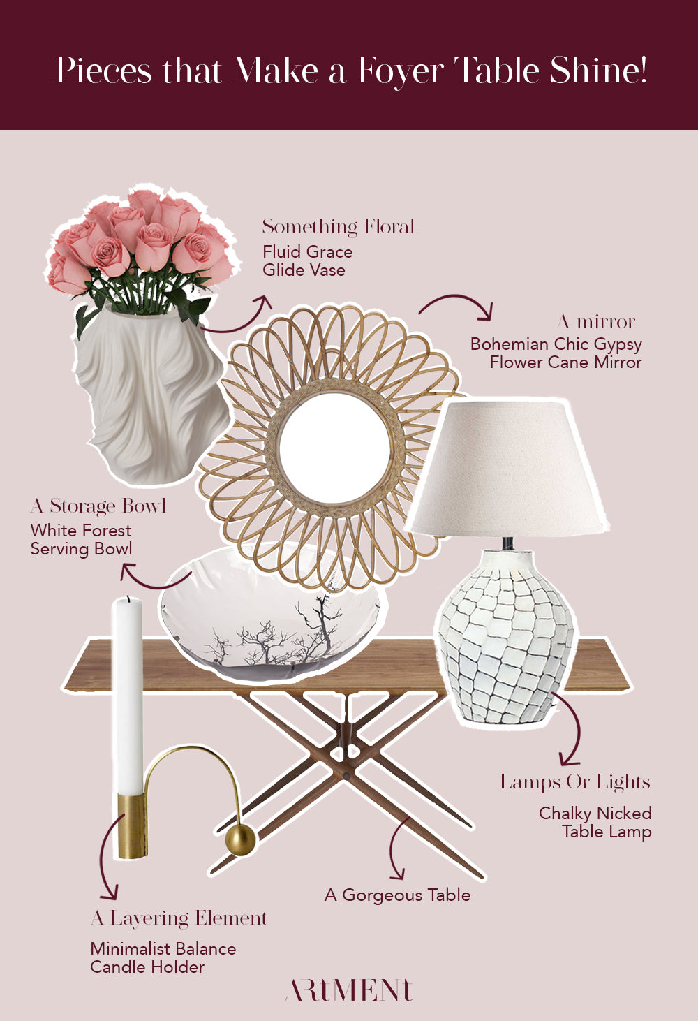 Foyer Table Elements and how to Style Them