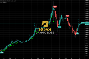 Boss Trading Indicators | Forex, and Crypto Indicators for