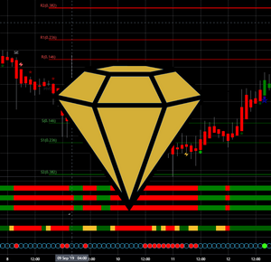 Diamond Indicator Bundle