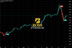 Trade Like A BOSS Ethereum Indicator (Lifetime Access)[You will get 1 file (70.2KB)]