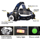 Super Bright LED Headlamp with Rechargeable Batteries