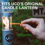 9-Hour White Candles Candle Lanterns and Emergency Preparedness, 20-Pack