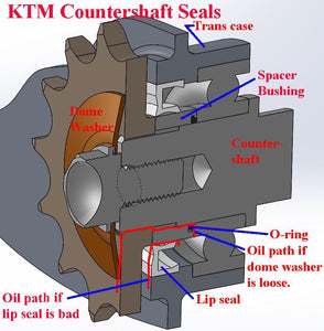 KTM 4-Stroke Ultimate Countershaft Seal Upgrade