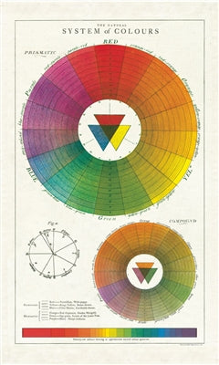 COLOR WHEEL VINTAGE TEA TOWEL
