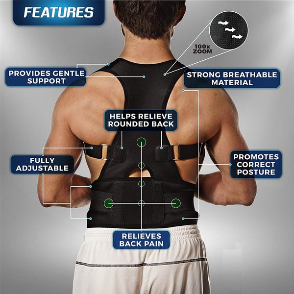 Posture Corrector Back View With Features