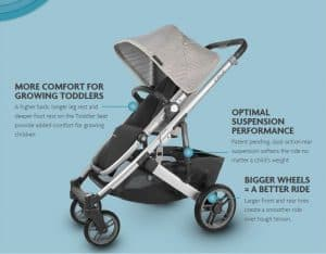 UPPAbaby Cruz V2 2020 stroller, with a grey canopy, black wheels, and silver frame, is featured against a light blue background.