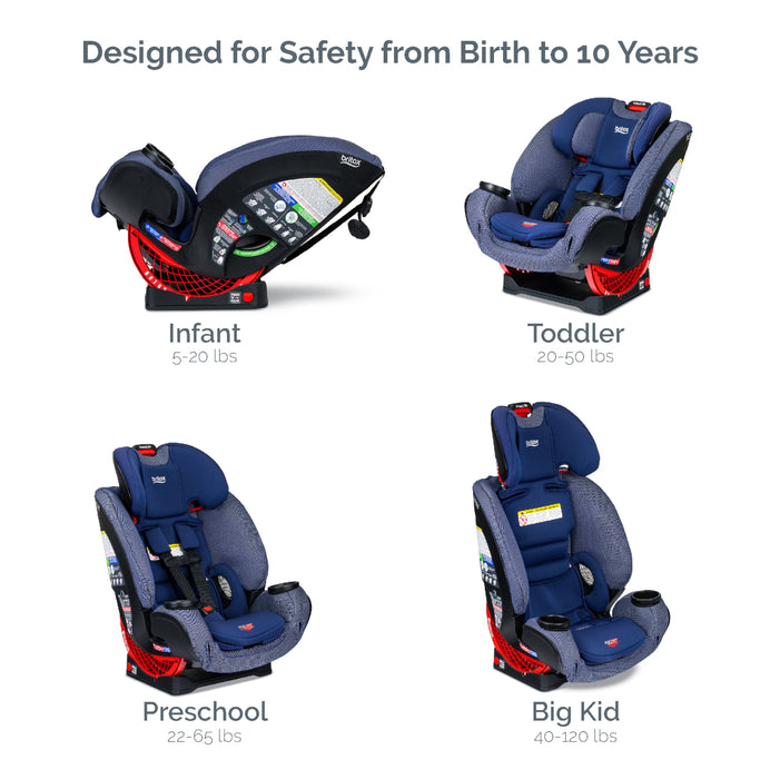 Britax ONE4LIFE Clicktight All-in-One Car Seat / Booster 2019 / 2020