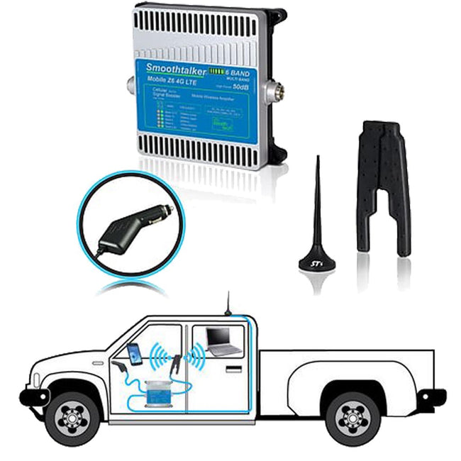 Smothtalker Mobile Cellular Signal Booster Kit (BMCZ650MINPC)