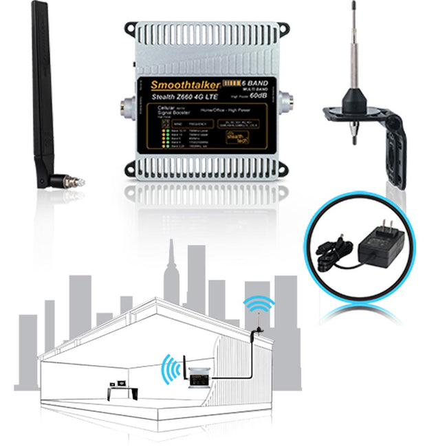 SmothTalker Building Cellular Signal Booster Kit (BBCZ660GBO)
