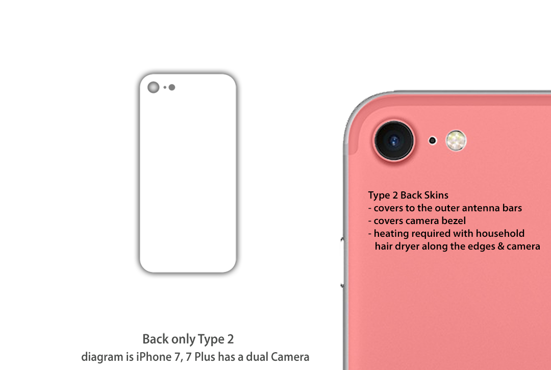 Iphone  Buying Options
