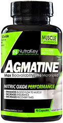 Nutrakey: Agmatine, vitamins, supplements - molecularevolutions