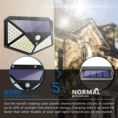 Solar Light Outdoor 100 LED Waterproof Security Wall Night Light with Motion Sensor 270° Wide Angle for Pathway Porch Yard Garage Garden Fence Walkway Driveway
