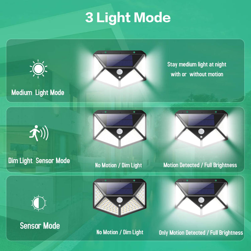 Solar Lights Outdoor, Upgraded 100 LED Solar Motion Sensor Security Lights [1800mAh] Solar Wall Lights 270º Solar Powered Lights Waterproof Solar Lamp with 3 Modes for Garden [2 Pack]